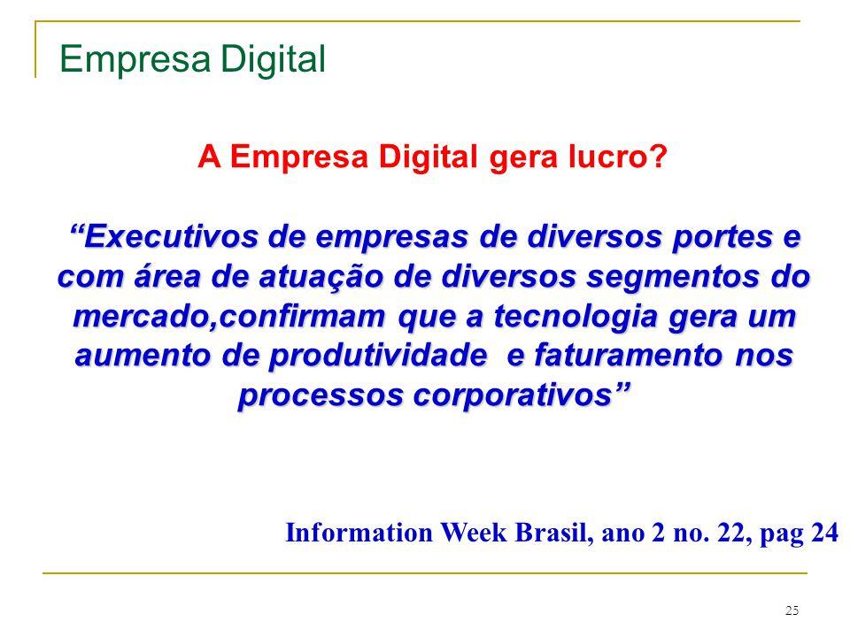 25 A Empresa Digital gera lucro.