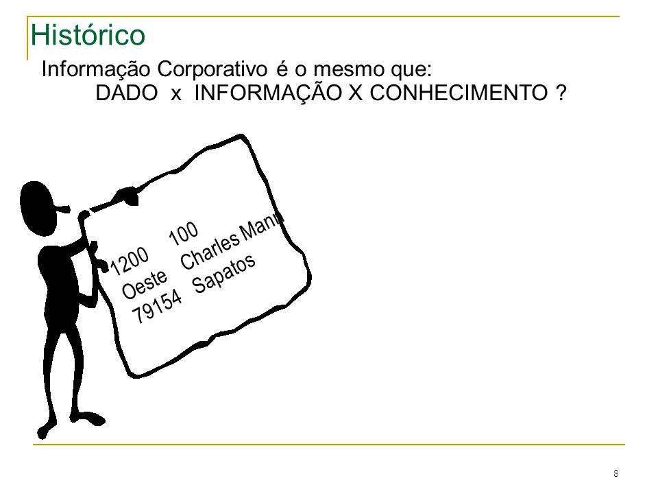 8 Histórico Informação Corporativo é o mesmo que: DADO x INFORMAÇÃO X CONHECIMENTO .