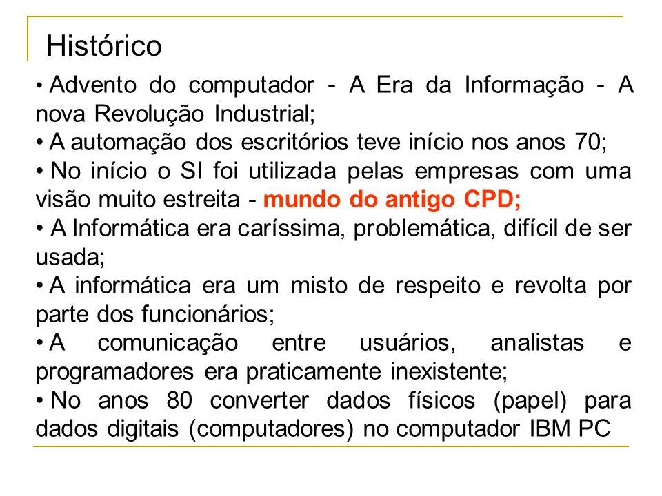 Histórico Advento do computador - A Era da Informação - A nova Revolução Industrial; A automação dos escritórios teve início nos anos 70; No início o SI foi utilizada pelas empresas com uma visão muito estreita - mundo do antigo CPD; A Informática era caríssima, problemática, difícil de ser usada; A informática era um misto de respeito e revolta por parte dos funcionários; A comunicação entre usuários, analistas e programadores era praticamente inexistente; No anos 80 converter dados físicos (papel) para dados digitais (computadores) no computador IBM PC