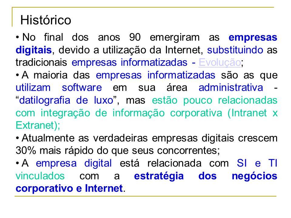 Histórico No final dos anos 90 emergiram as empresas digitais, devido a utilização da Internet, substituindo as tradicionais empresas informatizadas - Evolução;Evolução A maioria das empresas informatizadas são as que utilizam software em sua área administrativa -datilografia de luxo, mas estão pouco relacionadas com integração de informação corporativa (Intranet x Extranet); Atualmente as verdadeiras empresas digitais crescem 30% mais rápido do que seus concorrentes; A empresa digital está relacionada com SI e TI vinculados com a estratégia dos negócios corporativo e Internet.