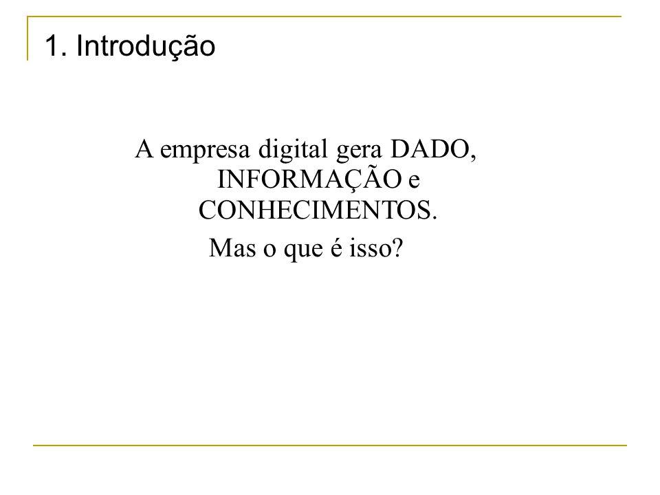Informação Corporativo é o mesmo que: DADO x INFORMAÇÃO X CONHECIMENTO 1.