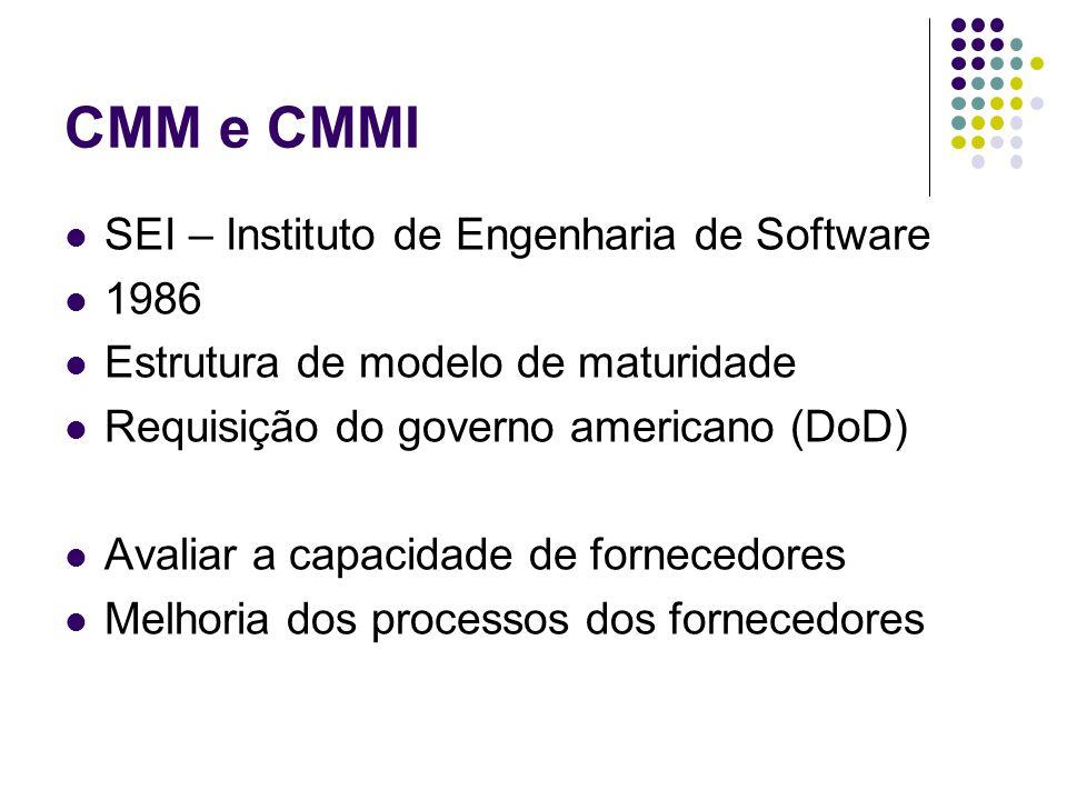 SEI – Instituto de Engenharia de Software 1986 Estrutura de modelo de maturidade Requisição do governo americano (DoD) Avaliar a capacidade de fornecedores Melhoria dos processos dos fornecedores