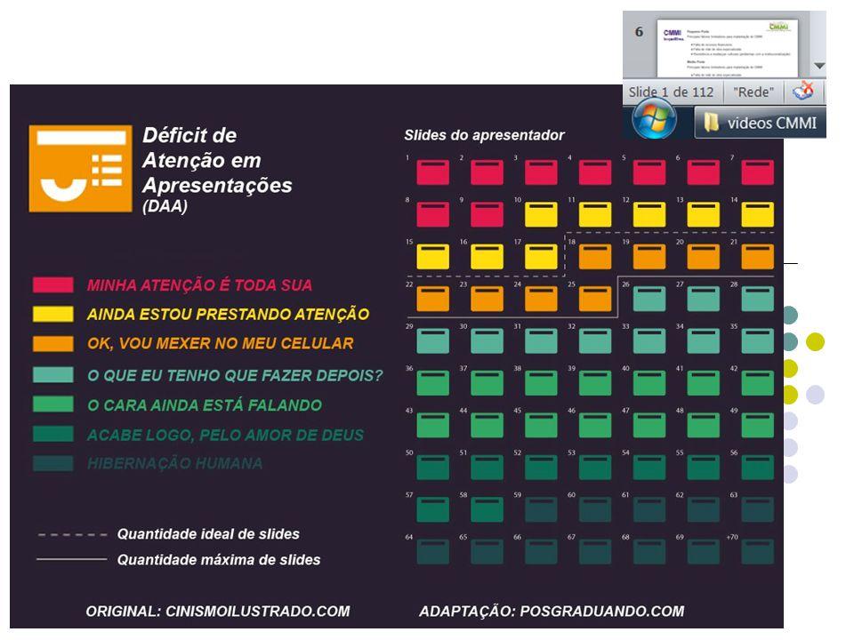 Qualidade de Software Aula 6 / 2012 Prof. Dr. Luís Fernando Garcia luis@garcia.pro.br www.garcia.pro.br