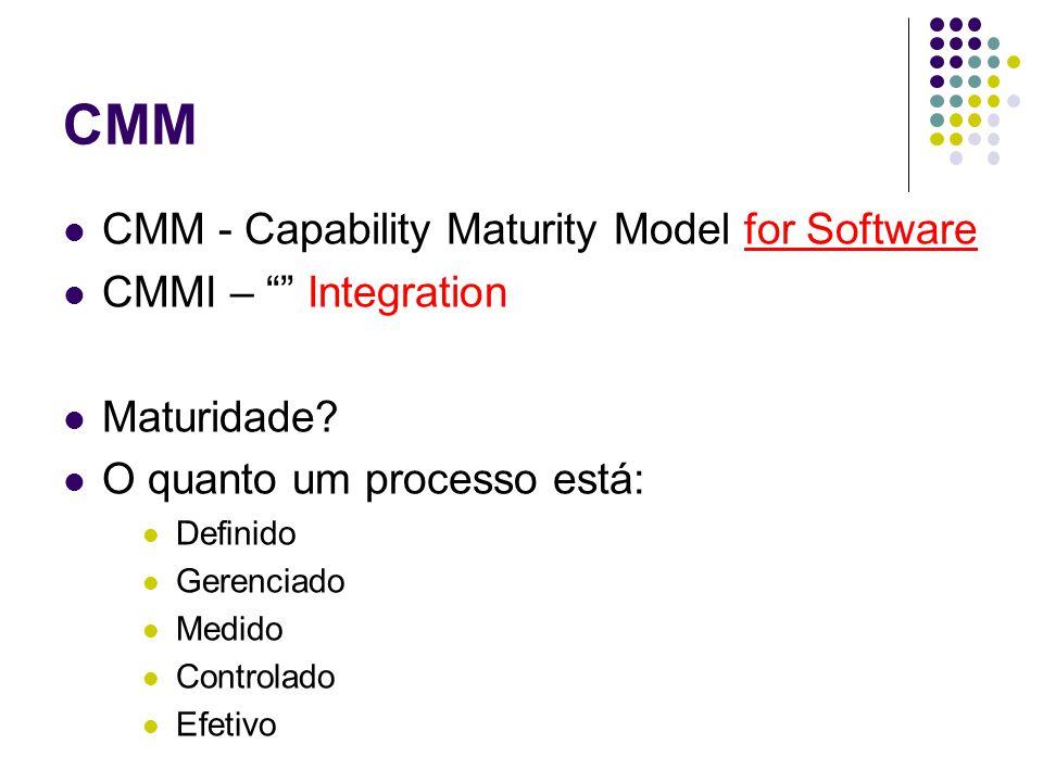 CMM CMM - Capability Maturity Model for Software CMMI – Integration Maturidade? O quanto um processo está: Definido Gerenciado Medido Controlado Efeti