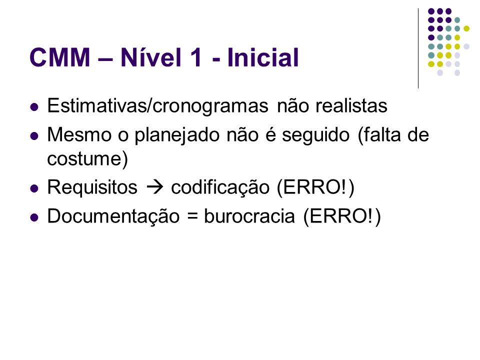 CMM – Nível 1 - Inicial Estimativas/cronogramas não realistas Mesmo o planejado não é seguido (falta de costume) Requisitos codificação (ERRO!) Documentação = burocracia (ERRO!)