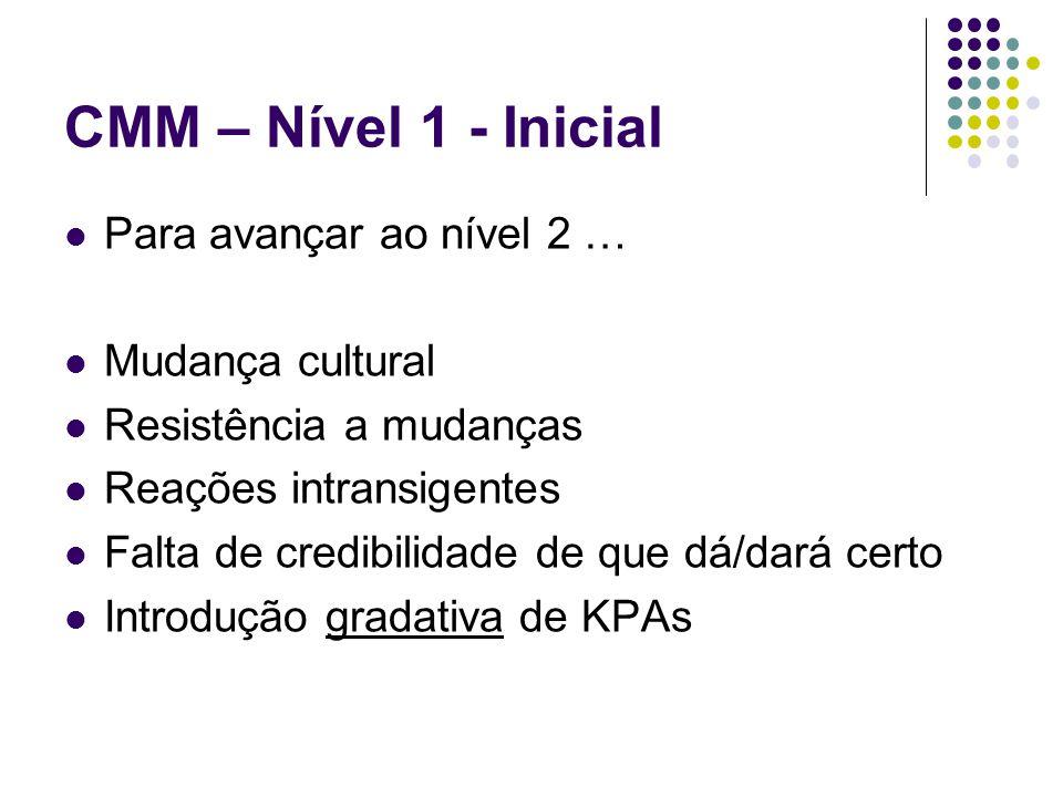 CMM – Nível 1 - Inicial Para avançar ao nível 2 … Mudança cultural Resistência a mudanças Reações intransigentes Falta de credibilidade de que dá/dará certo Introdução gradativa de KPAs