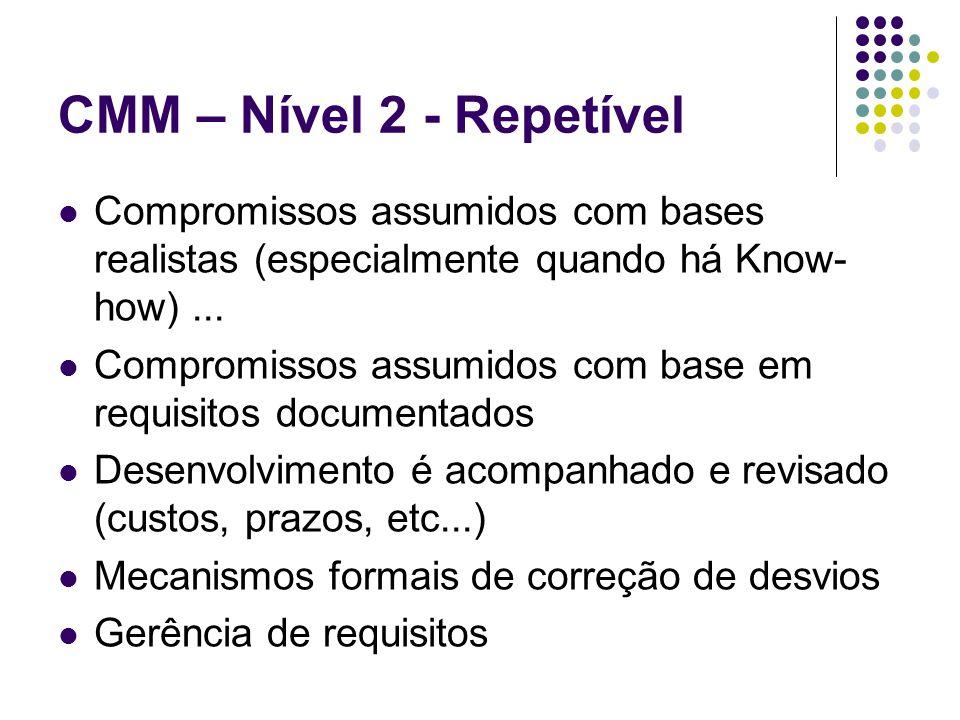CMM – Nível 2 - Repetível Compromissos assumidos com bases realistas (especialmente quando há Know- how)... Compromissos assumidos com base em requisi
