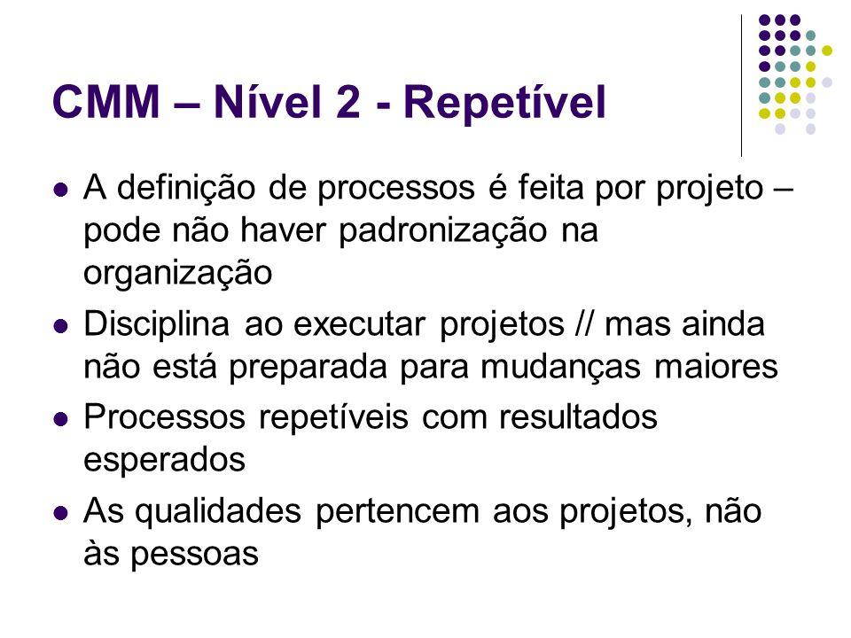 CMM – Nível 2 - Repetível A definição de processos é feita por projeto – pode não haver padronização na organização Disciplina ao executar projetos // mas ainda não está preparada para mudanças maiores Processos repetíveis com resultados esperados As qualidades pertencem aos projetos, não às pessoas