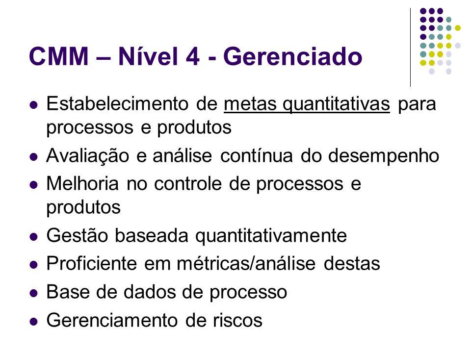 CMM – Nível 4 - Gerenciado Estabelecimento de metas quantitativas para processos e produtos Avaliação e análise contínua do desempenho Melhoria no controle de processos e produtos Gestão baseada quantitativamente Proficiente em métricas/análise destas Base de dados de processo Gerenciamento de riscos