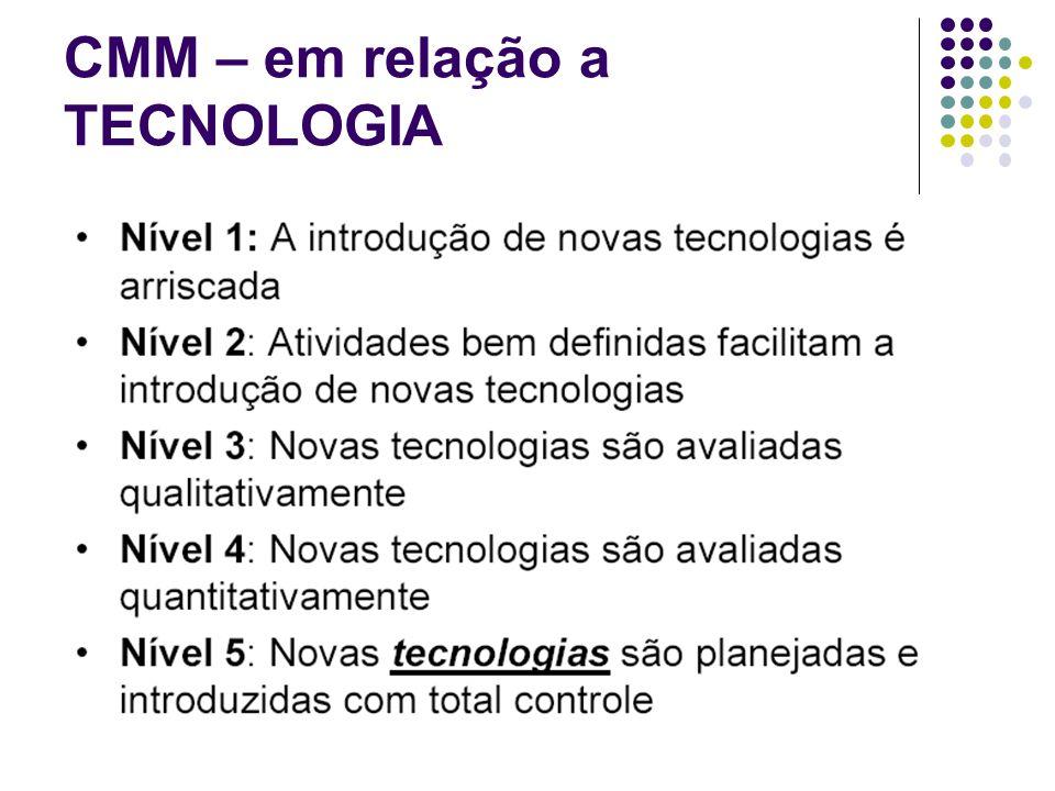 CMM – em relação a TECNOLOGIA