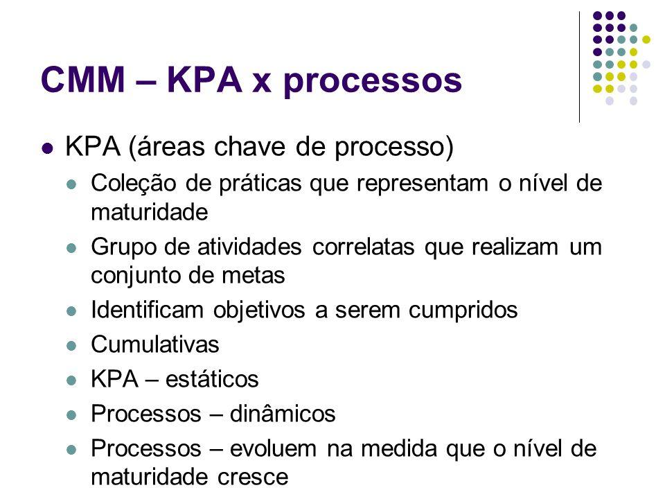 CMM – KPA x processos KPA (áreas chave de processo) Coleção de práticas que representam o nível de maturidade Grupo de atividades correlatas que realizam um conjunto de metas Identificam objetivos a serem cumpridos Cumulativas KPA – estáticos Processos – dinâmicos Processos – evoluem na medida que o nível de maturidade cresce