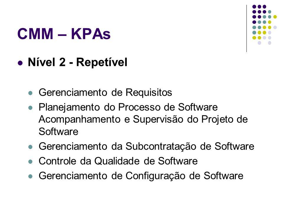 CMM – KPAs Nível 2 - Repetível Gerenciamento de Requisitos Planejamento do Processo de Software Acompanhamento e Supervisão do Projeto de Software Gerenciamento da Subcontratação de Software Controle da Qualidade de Software Gerenciamento de Configuração de Software