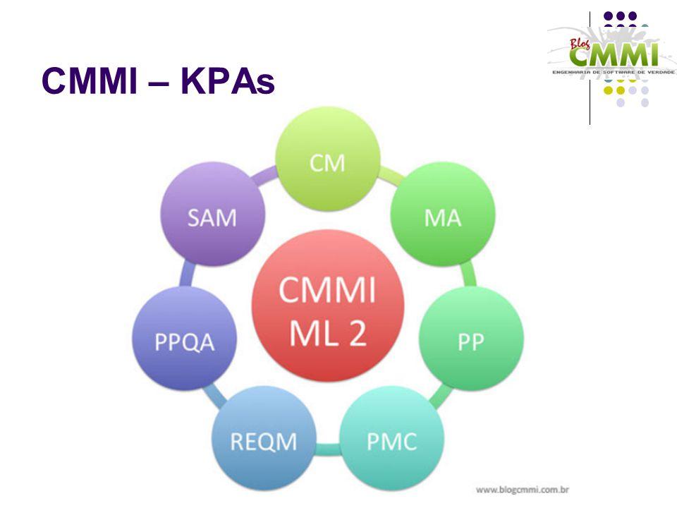 CMMI – KPAs