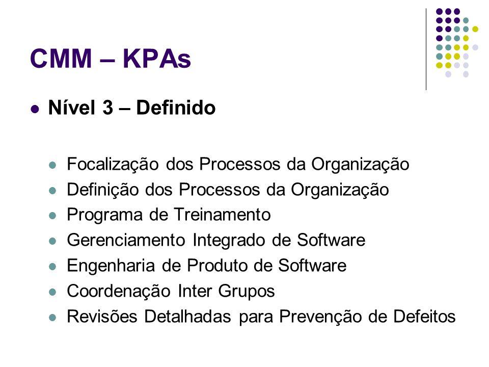 CMM – KPAs Nível 3 – Definido Focalização dos Processos da Organização Definição dos Processos da Organização Programa de Treinamento Gerenciamento Integrado de Software Engenharia de Produto de Software Coordenação Inter Grupos Revisões Detalhadas para Prevenção de Defeitos