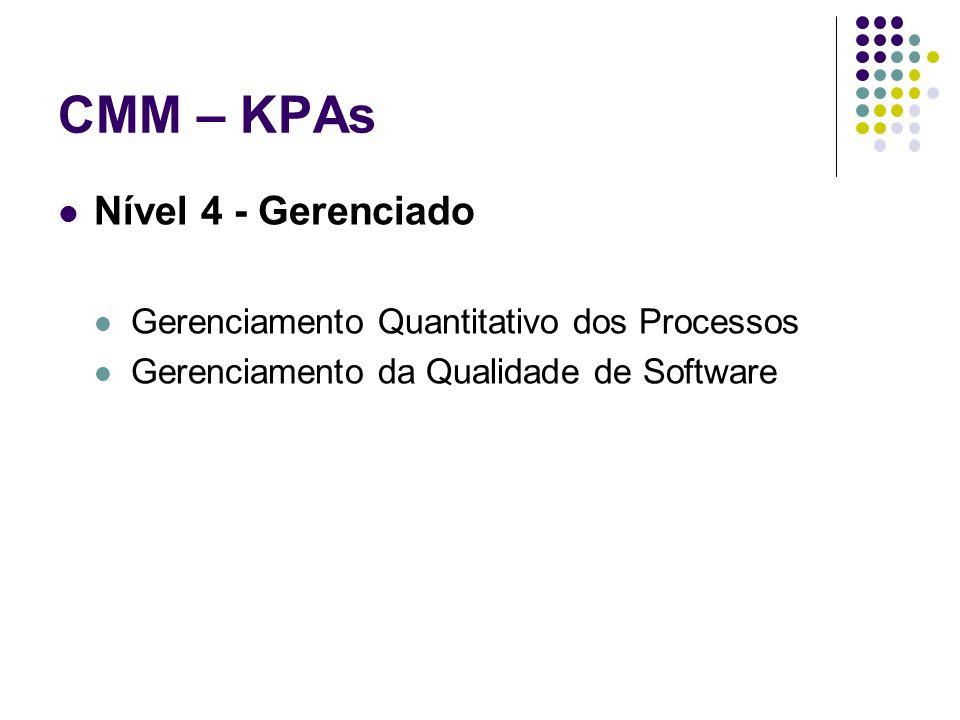 CMM – KPAs Nível 4 - Gerenciado Gerenciamento Quantitativo dos Processos Gerenciamento da Qualidade de Software
