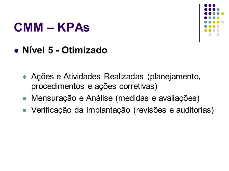 CMM – KPAs Nível 5 - Otimizado Ações e Atividades Realizadas (planejamento, procedimentos e ações corretivas) Mensuração e Análise (medidas e avaliações) Verificação da Implantação (revisões e auditorias)
