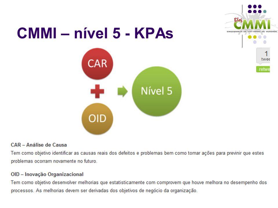 CMMI – nível 5 - KPAs