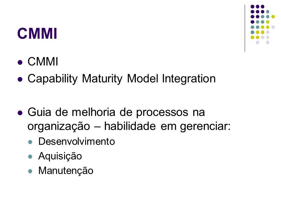 CMMI Capability Maturity Model Integration Guia de melhoria de processos na organização – habilidade em gerenciar: Desenvolvimento Aquisição Manutençã