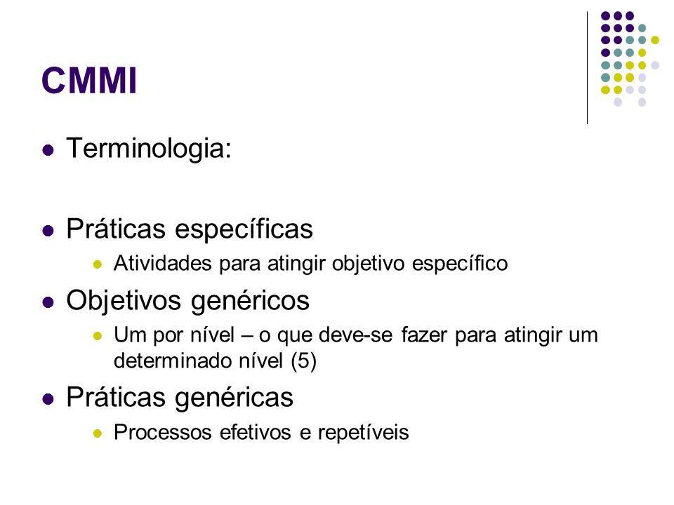 CMMI Terminologia: Práticas específicas Atividades para atingir objetivo específico Objetivos genéricos Um por nível – o que deve-se fazer para atingir um determinado nível (5) Práticas genéricas Processos efetivos e repetíveis