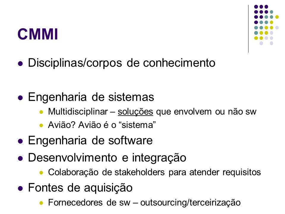 CMMI Disciplinas/corpos de conhecimento Engenharia de sistemas Multidisciplinar – soluções que envolvem ou não sw Avião.
