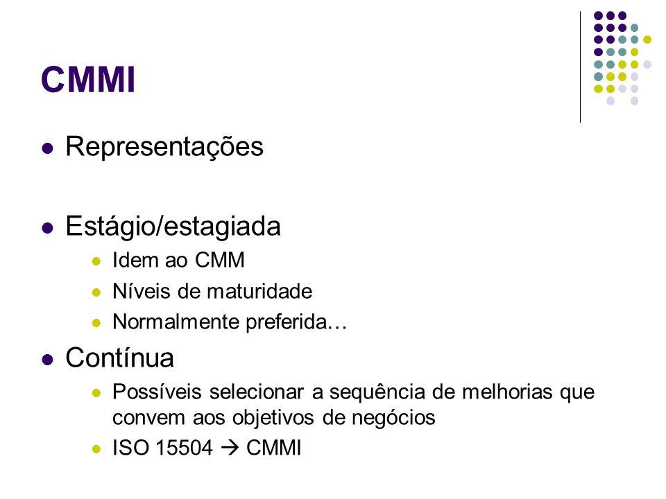CMMI Representações Estágio/estagiada Idem ao CMM Níveis de maturidade Normalmente preferida… Contínua Possíveis selecionar a sequência de melhorias que convem aos objetivos de negócios ISO 15504 CMMI
