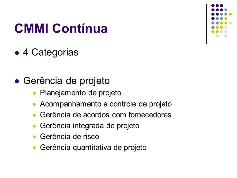CMMI Contínua 4 Categorias Gerência de projeto Planejamento de projeto Acompanhamento e controle de projeto Gerência de acordos com fornecedores Gerência integrada de projeto Gerência de risco Gerência quantitativa de projeto