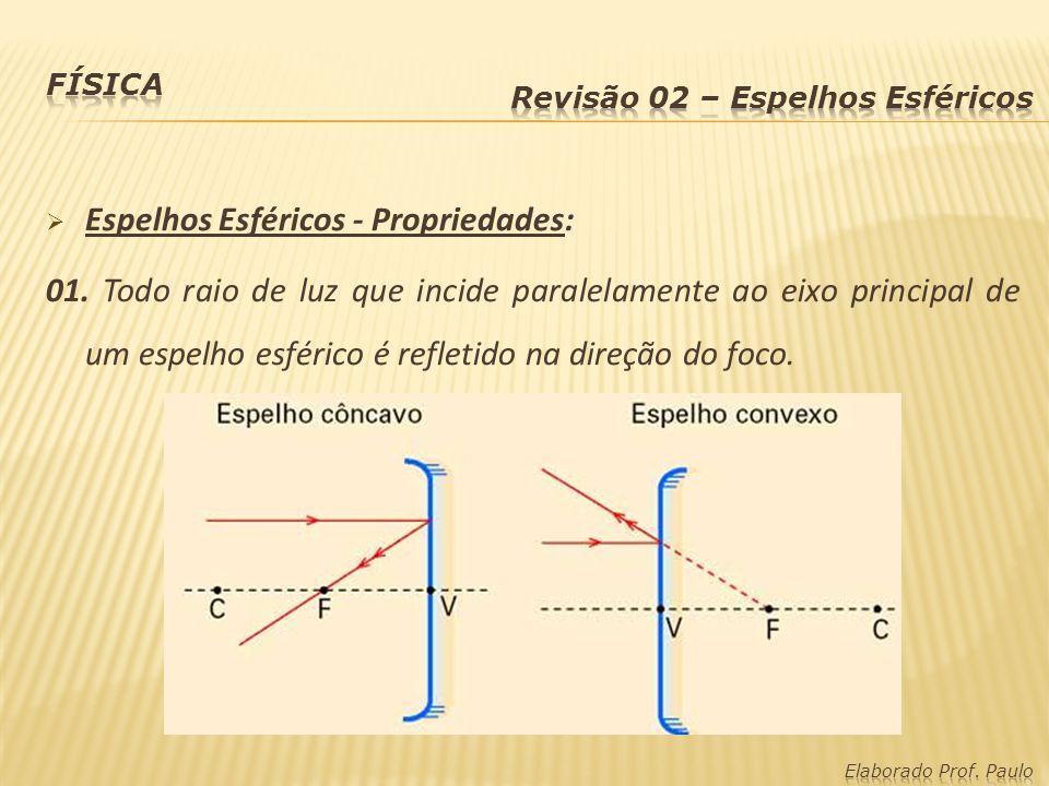 Espelhos Esféricos - Propriedades: 01. Todo raio de luz que incide paralelamente ao eixo principal de um espelho esférico é refletido na direção do fo