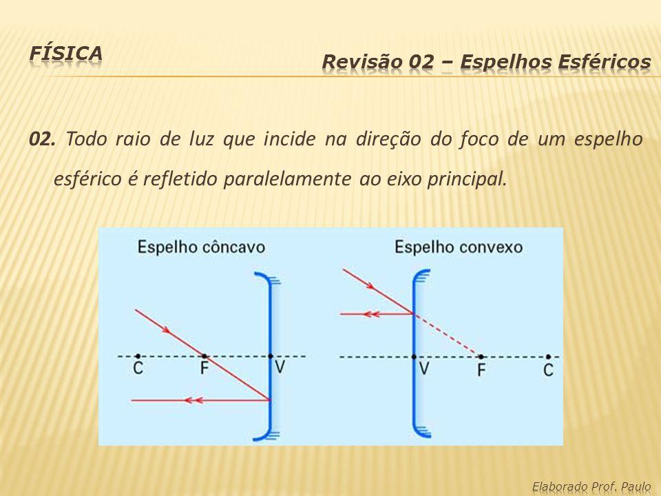 02. Todo raio de luz que incide na direção do foco de um espelho esférico é refletido paralelamente ao eixo principal.