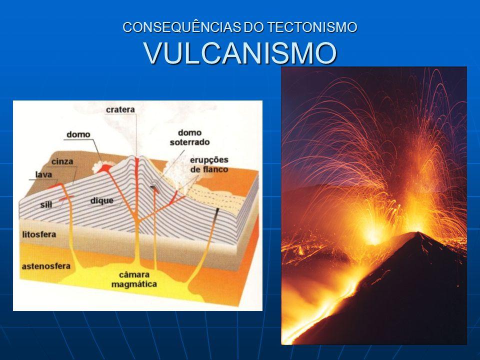 CONSEQUÊNCIAS DO TECTONISMO VULCANISMO