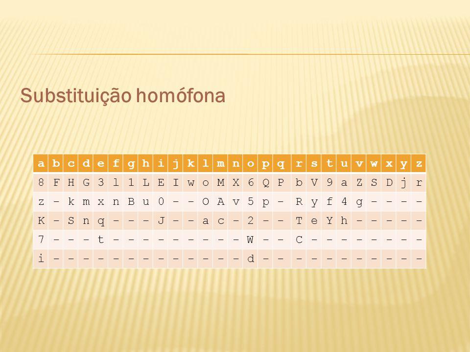 Substituição homófona abcdefghijklmnopqrstuvwxyz 8FHG3l1LEIwoMX6QPbV9aZSDjr z-kmxnBu0--OAv5p-Ryf4g---- K-Snq---J--ac-2--TeYh----- 7---t---------W--C--