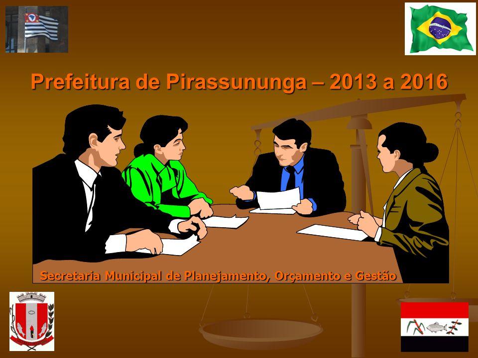 Prefeitura de Pirassununga – 2013 a 2016 Secretaria Municipal de Planejamento, Orçamento e Gestão