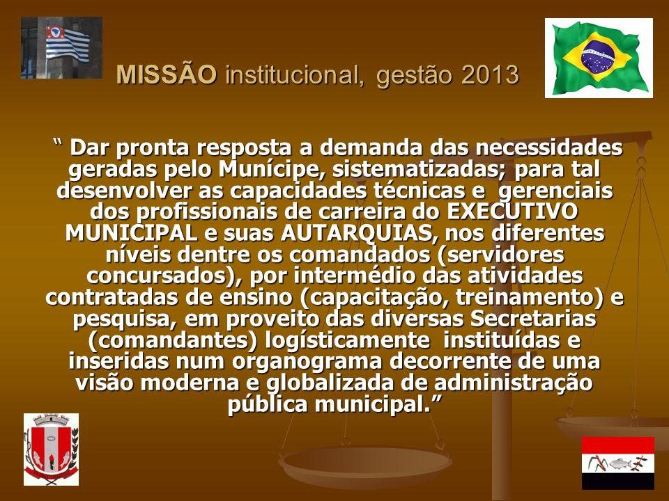 MISSÃO institucional, gestão 2013 Dar pronta resposta a demanda das necessidades geradas pelo Munícipe, sistematizadas; para tal desenvolver as capaci