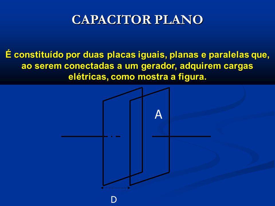 O símbolo do capacitor é constituído por duas barras iguais e planas que representam as armaduras do capacitor plano.