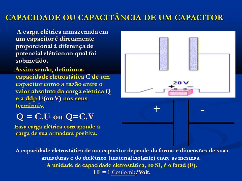 ENERGIA ARMAZENADA ENERGIA ARMAZENADA O gráfico abaixo representa a carga elétrica Q de um capacitor em função da ddp U nos seus terminais.