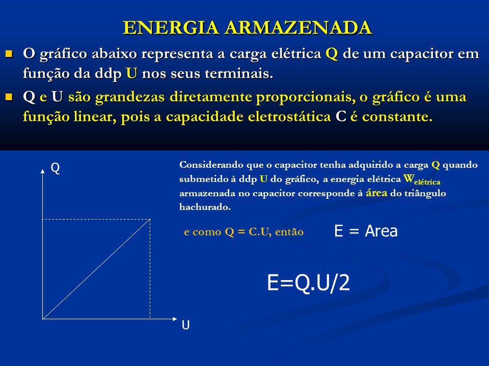 CAPACIDADE ELETROSTÁTICA DO CAPACITOR PLANO CAPACIDADE ELETROSTÁTICA DO CAPACITOR PLANO O capacitor plano é constituído de duas placas planas, condutoras, paralelas entre as quais é colocado um material isolante denominado dielétrico.