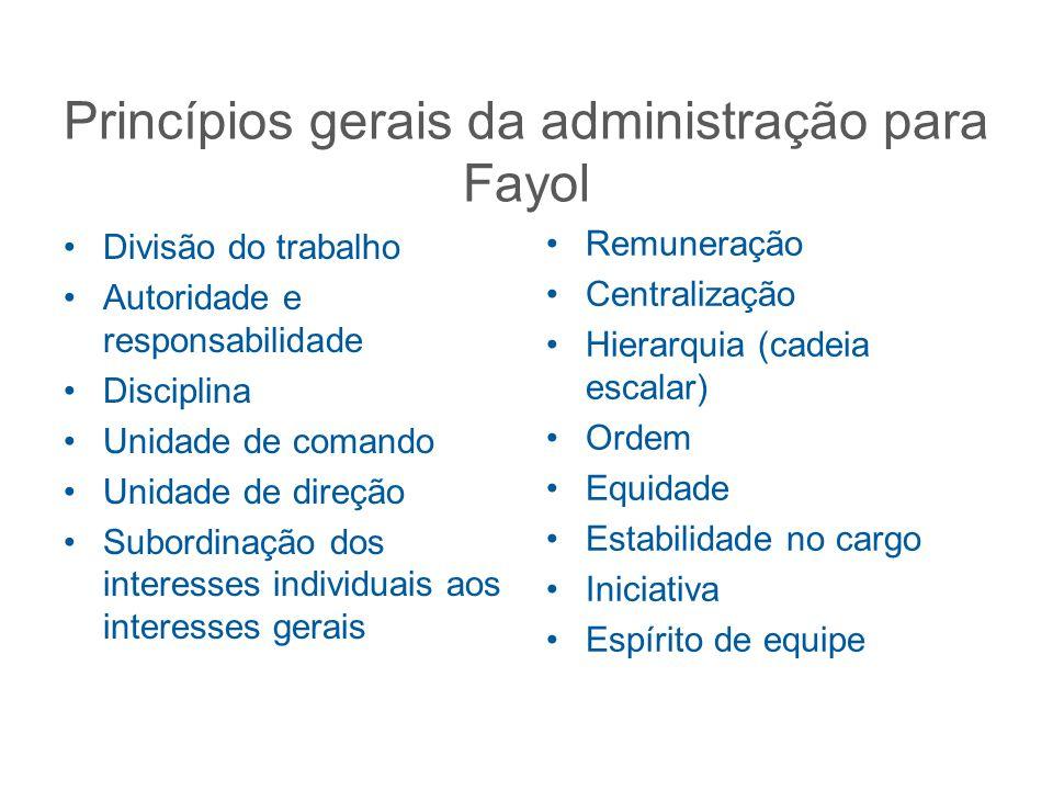 Princípios gerais da administração para Fayol Divisão do trabalho Autoridade e responsabilidade Disciplina Unidade de comando Unidade de direção Subor