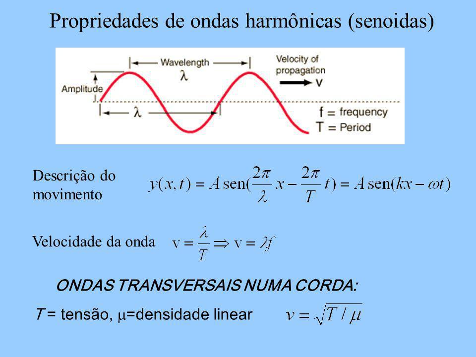 Propriedades de ondas harmônicas (senoidas) Descrição do movimento Velocidade da onda ONDAS TRANSVERSAIS NUMA CORDA: T = tensão, =densidade linear