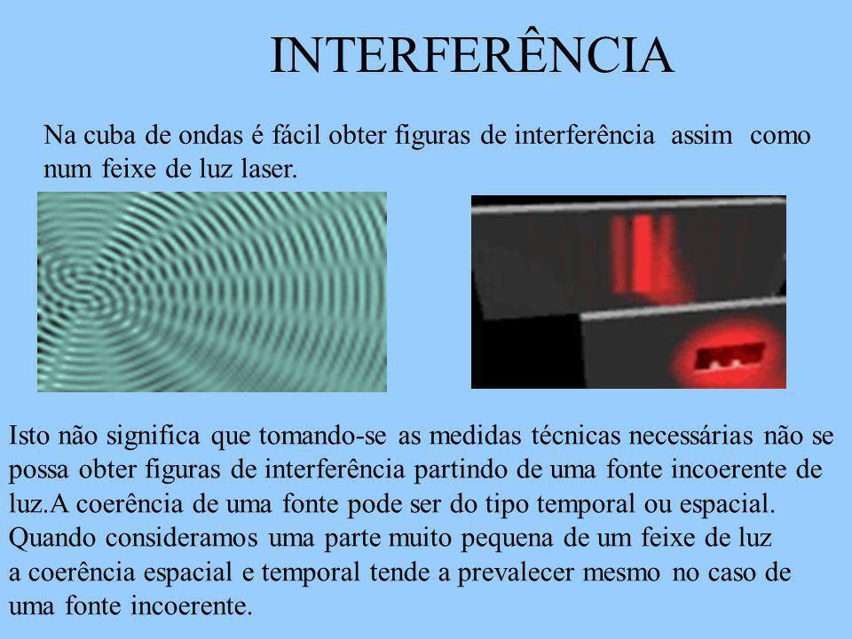 INTERFERÊNCIA Isto não significa que tomando-se as medidas técnicas necessárias não se possa obter figuras de interferência partindo de uma fonte incoerente de luz.A coerência de uma fonte pode ser do tipo temporal ou espacial.