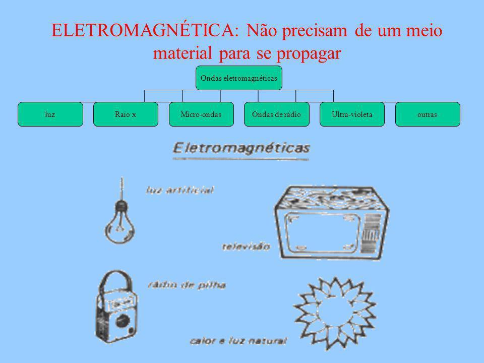 ELETROMAGNÉTICA: Não precisam de um meio material para se propagar Ondas eletromagnéticas luzRaio xMicro-ondasOndas de rádioUltra-violetaoutras