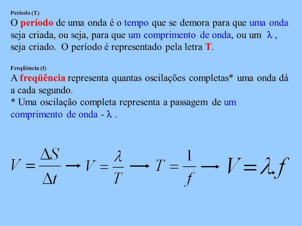 Período (T) O período de uma onda é o tempo que se demora para que uma onda seja criada, ou seja, para que um comprimento de onda, ou um, seja criado.