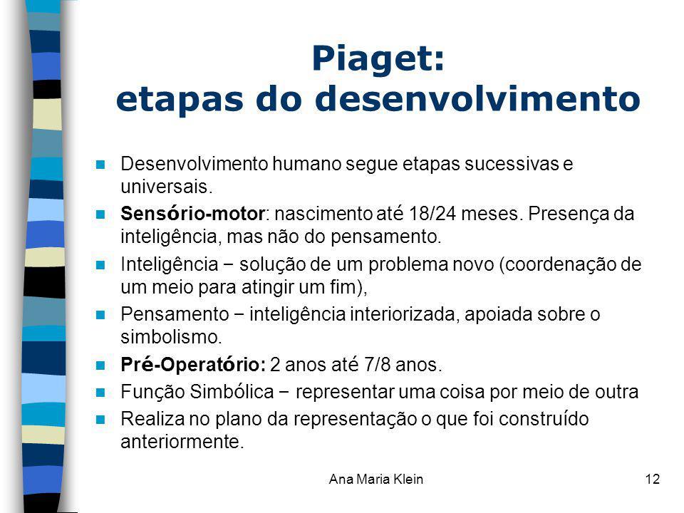 Ana Maria Klein12 Piaget: etapas do desenvolvimento Desenvolvimento humano segue etapas sucessivas e universais. Sens ó rio-motor: nascimento at é 18/