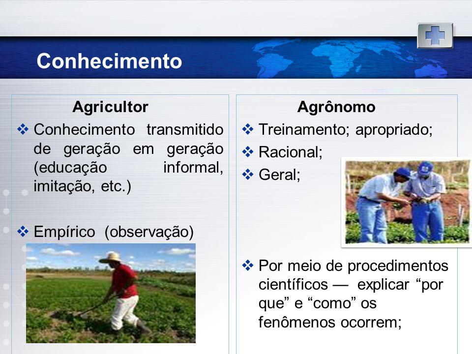 Conhecimento Agricultor Conhecimento transmitido de geração em geração (educação informal, imitação, etc.) Empírico (observação) Agrônomo Treinamento;