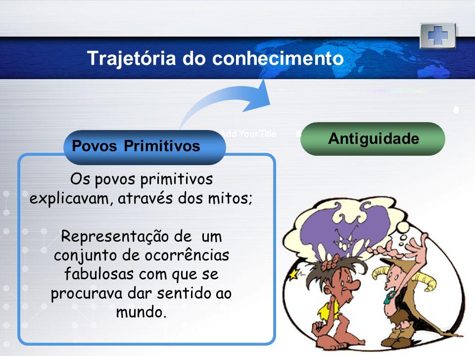 Add Your Title Antiguidade Povos Primitivos Os povos primitivos explicavam, através dos mitos; Representação de um conjunto de ocorrências fabulosas c
