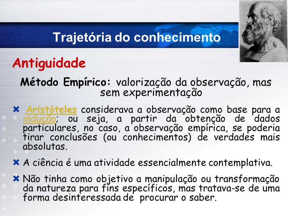 Trajetória do conhecimento Antiguidade Método Empírico: valorização da observação, mas sem experimentação Aristóteles indução Aristóteles indução Aris