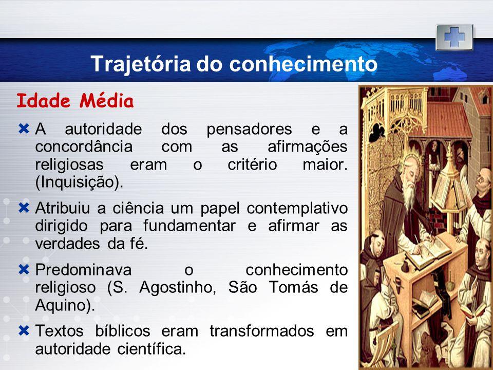 Trajetória do conhecimento Idade Média A autoridade dos pensadores e a concordância com as afirmações religiosas eram o critério maior. (Inquisição).