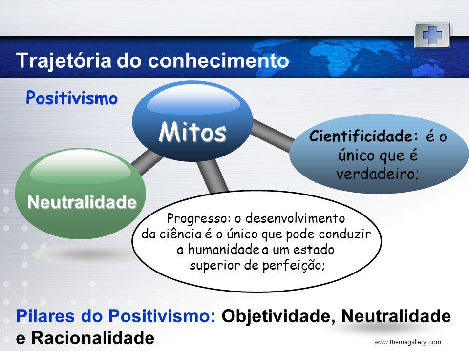www.themegallery.com Mitos Cientificidade: é o único que é verdadeiro; Neutralidade Progresso: o desenvolvimento da ciência é o único que pode conduzi