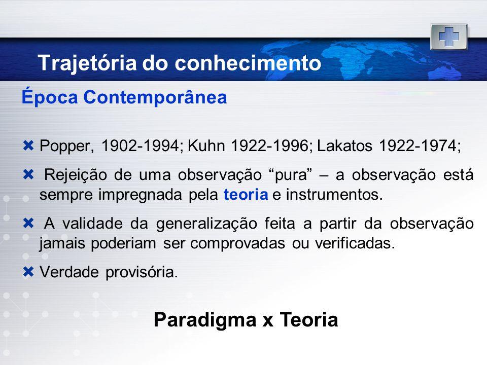 Época Contemporânea Popper, 1902-1994; Kuhn 1922-1996; Lakatos 1922-1974; Rejeição de uma observação pura – a observação está sempre impregnada pela t
