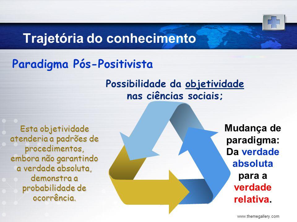 www.themegallery.com Esta objetividade atenderia a padrões de procedimentos, embora não garantindo a verdade absoluta, demonstra a probabilidade de oc