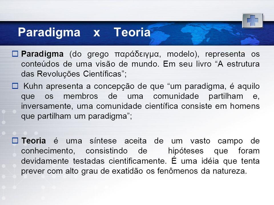 Paradigma x Teoria Paradigma (do grego παράδειγμα, modelo), representa os conteúdos de uma visão de mundo. Em seu livro A estrutura das Revoluções Cie