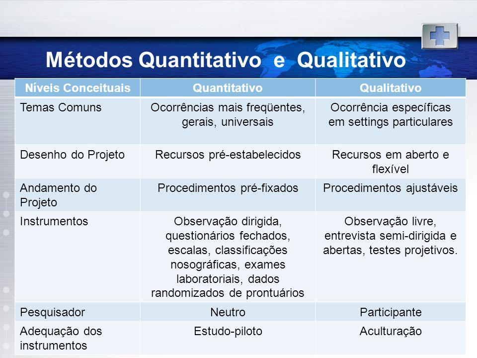 Métodos Quantitativo e Qualitativo Níveis ConceituaisQuantitativoQualitativo Temas ComunsOcorrências mais freqüentes, gerais, universais Ocorrência es